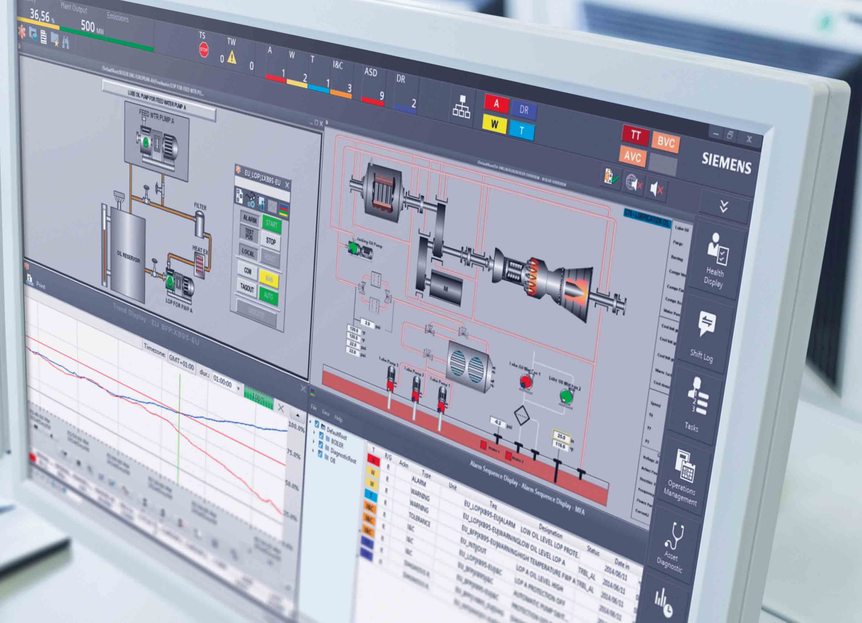 Siemens Energy Monitoring Systems : Cuecent retina industry solutions real time integrated